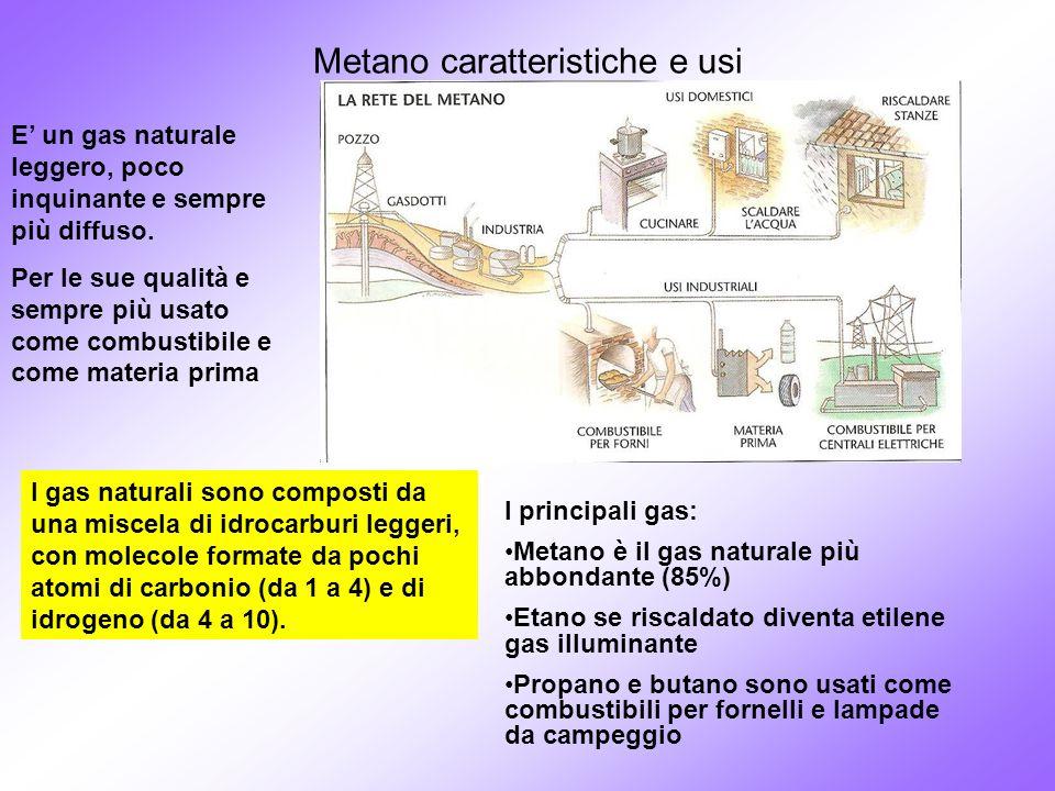 Metano caratteristiche e usi E un gas naturale leggero, poco inquinante e sempre più diffuso. Per le sue qualità e sempre più usato come combustibile