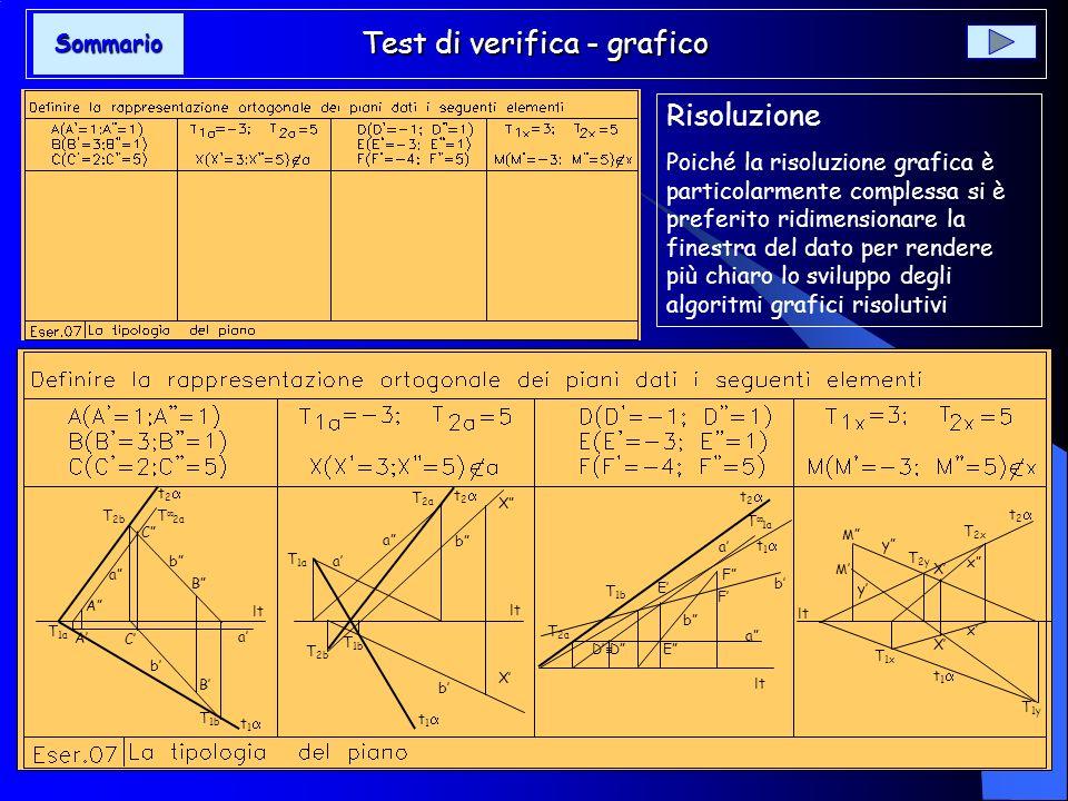 Sommario Test di verifica - grafico Risoluzione Poiché la risoluzione grafica è particolarmente complessa si è preferito ridimensionare la finestra de