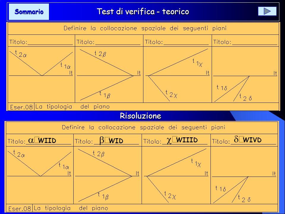 Sommario Test di verifica - teorico Risoluzione WIID WID WIIID WIVD