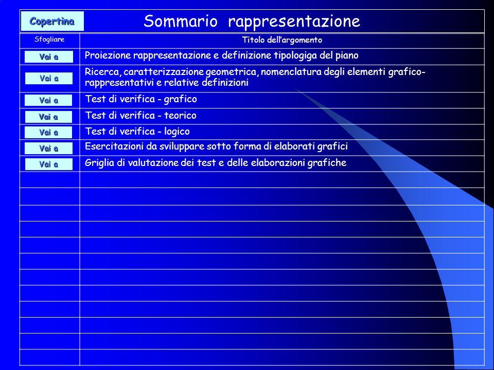 Sommario rappresentazione Sfogliare Titolo dellargomento Proiezione rappresentazione e definizione tipologiga del piano Ricerca, caratterizzazione geo