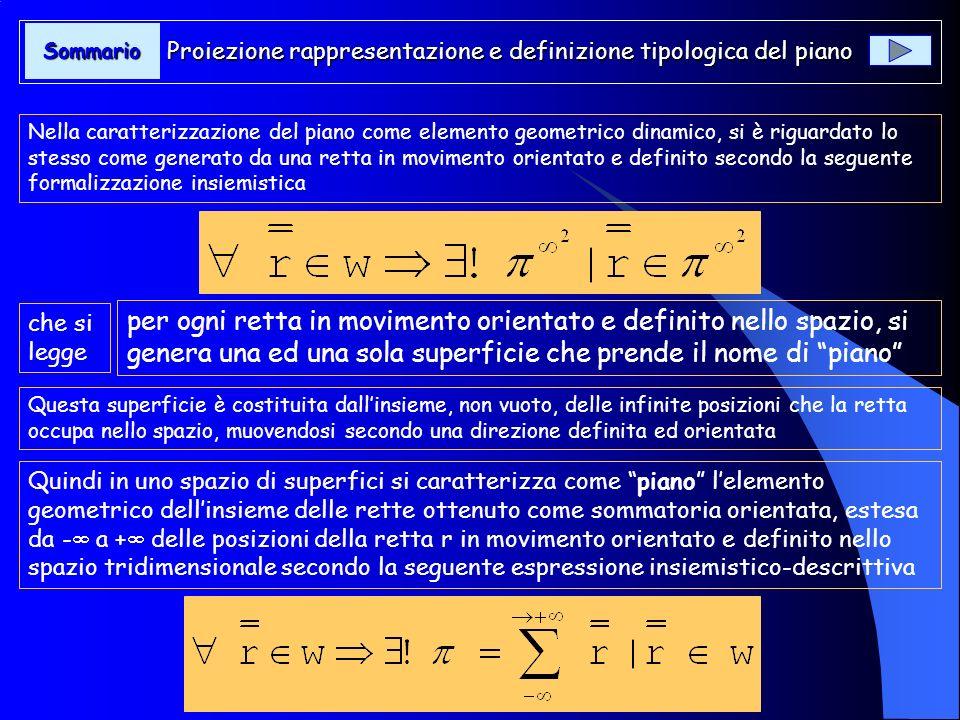 Nella caratterizzazione del piano come elemento geometrico dinamico, si è riguardato lo stesso come generato da una retta in movimento orientato e def