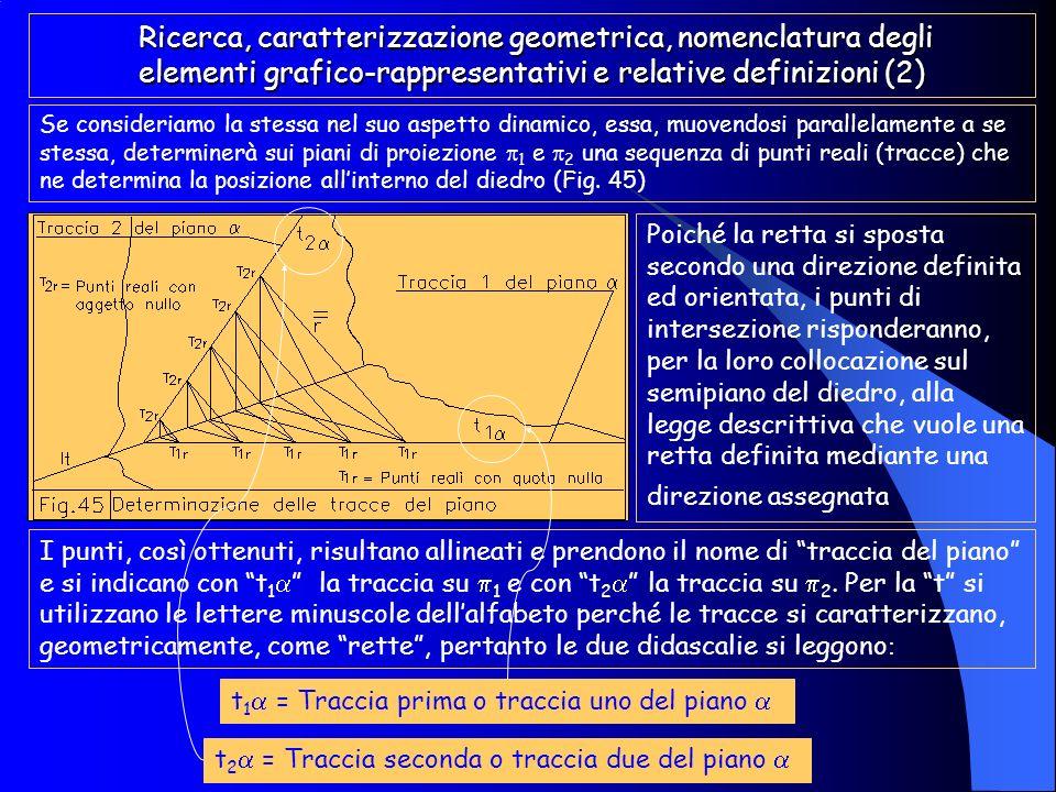Ricerca, caratterizzazione geometrica, nomenclatura degli elementi grafico-rappresentativi e relative definizioni (3) Ricerca, caratterizzazione geometrica, nomenclatura degli elementi grafico-rappresentativi e relative definizioni (3) Definito tutto quanto sopra, e ricordando la formalizzazione descrittiva del piano volendo sintetizzare e formalizzare come rette descrittive questi due elementi rappresentativi del piano, essi assumono il seguente aspetto retta unita a 1 (Sommatoria dei punti uniti a 1 ) retta unita a 2 (Sommatoria dei punti uniti a 2 ) Dal punto di vista fisico, essendo le tracce generate dalla sommatoria di punti reali, saranno due rette reali.