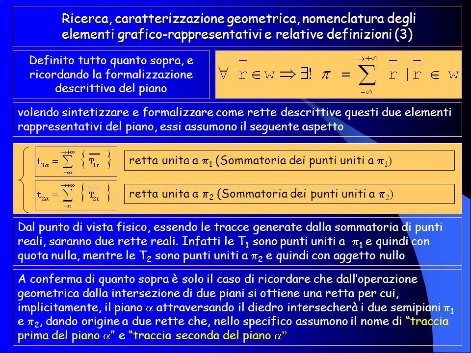 Ricerca, caratterizzazione geometrica, nomenclatura degli elementi grafico-rappresentativi e relative definizioni (3) Ricerca, caratterizzazione geome