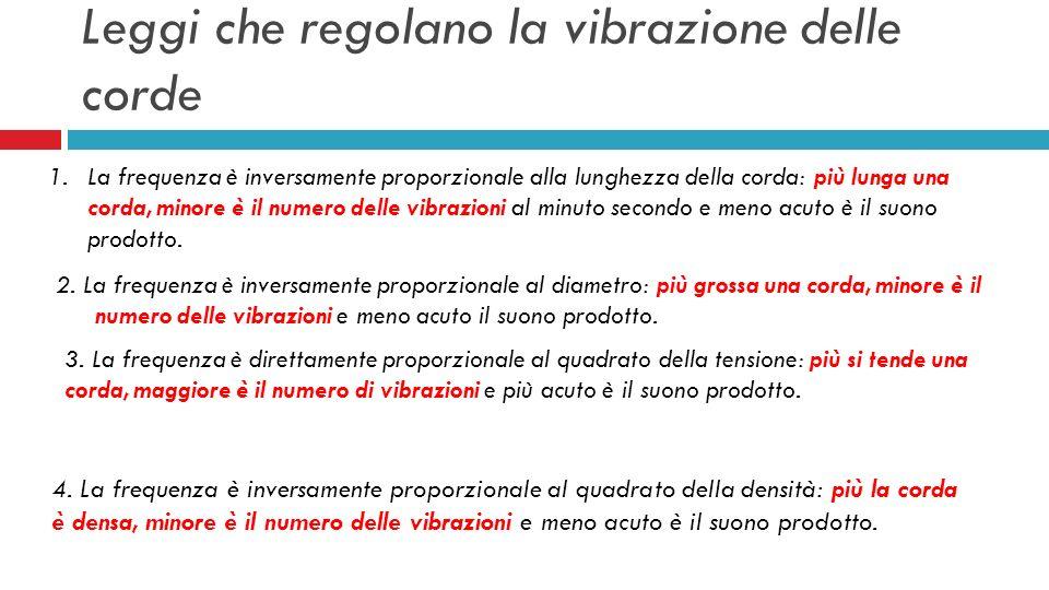 Leggi che regolano la vibrazione delle corde 1.La frequenza è inversamente proporzionale alla lunghezza della corda: più lunga una corda, minore è il