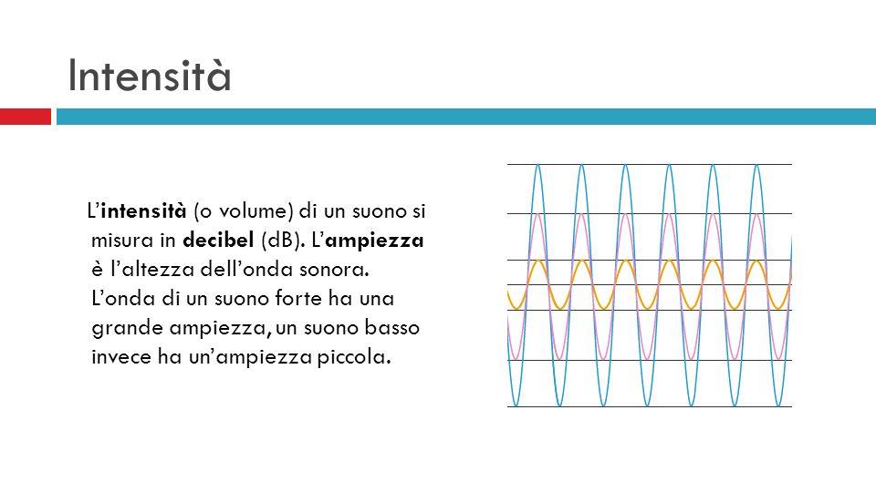 Intensità Lintensità (o volume) di un suono si misura in decibel (dB). Lampiezza è laltezza dellonda sonora. Londa di un suono forte ha una grande amp