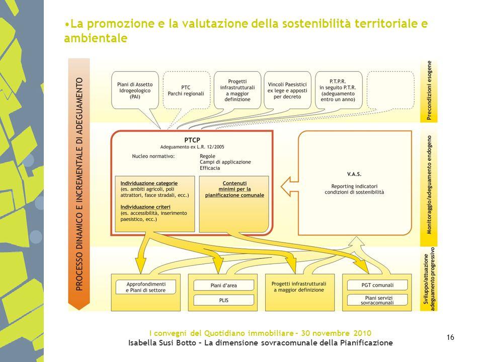 I convegni del Quotidiano immobiliare – 30 novembre 2010 Isabella Susi Botto – La dimensione sovracomunale della Pianificazione 16 La promozione e la
