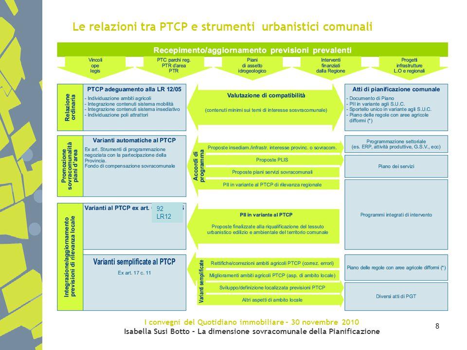 I convegni del Quotidiano immobiliare – 30 novembre 2010 Isabella Susi Botto – La dimensione sovracomunale della Pianificazione 8 Le relazioni tra PTC