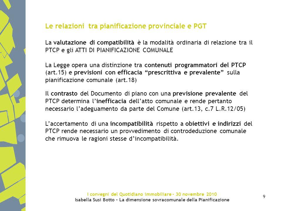 I convegni del Quotidiano immobiliare – 30 novembre 2010 Isabella Susi Botto – La dimensione sovracomunale della Pianificazione 9 Le relazioni tra pia