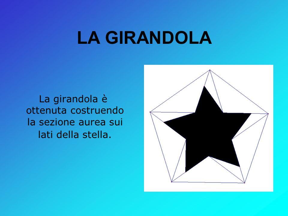 PENTAGONO STELLATO o PENTACOLO Si disegna tracciando tutte le diagonali possibili di un pentagono regolare fino ad ottenere una stella a 5 punte. In q