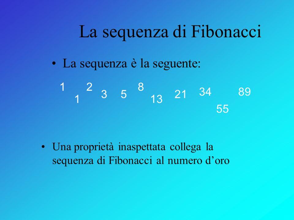 Come andò a finire la gara? Un pisano, Leonardo Fibonacci, vinse la gara. Figlio d'un borghese uso a trafficare nel Mediterraneo, Leonardo visse fin d