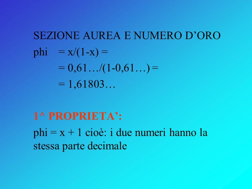 Risolviamo lequazione…. per calcolare il valore x della sezione aurea x 2 + x - 1 = 0 Δ = 1+4 = 5 x = (-1+RADQ(5))/2 = = 0,618033988… (consideriamo so