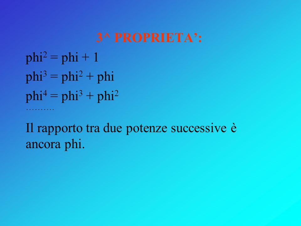 2^ PROPRIETA: È lunico numero positivo che ha le stesse cifre decimali del proprio reciproco: Cioè, 1/phi = 1/ 1,61803398…= =0,61803398…