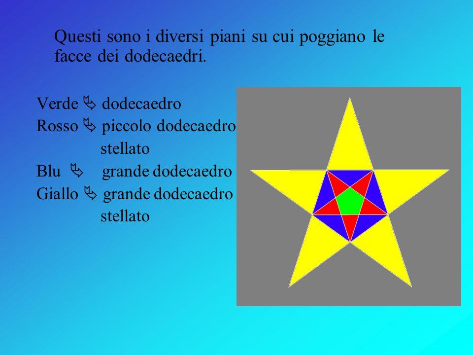 Piccolo dodecaedro stellato. È un poliedro non convesso con 60 facce, 90 spigoli. Su ogni faccia del dodecaedro è costruita una piramide.