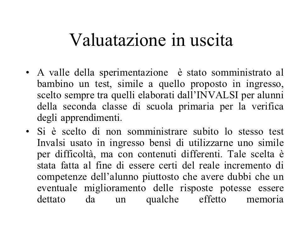 Valuatazione in uscita A valle della sperimentazione è stato somministrato al bambino un test, simile a quello proposto in ingresso, scelto sempre tra