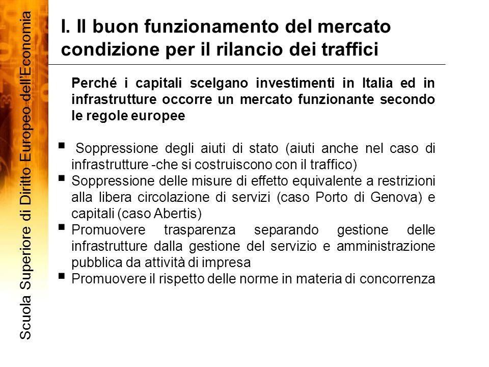 I. Il buon funzionamento del mercato condizione per il rilancio dei traffici Scuola Superiore di Diritto Europeo dellEconomia 3 Perché i capitali scel