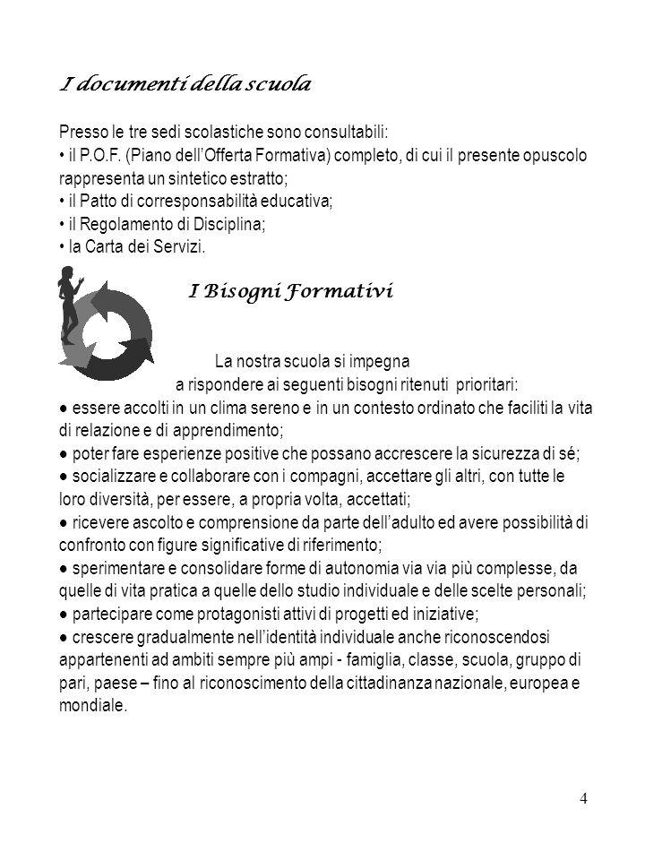 4 I documenti della scuola Presso le tre sedi scolastiche sono consultabili: il P.O.F. (Piano dellOfferta Formativa) completo, di cui il presente opus