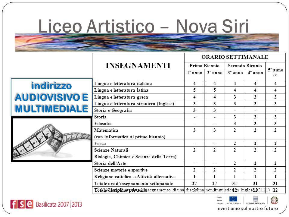 Liceo Artistico – Nova Siri indirizzo AUDIOVISIVO E MULTIMEDIALE indirizzo AUDIOVISIVO E MULTIMEDIALE INSEGNAMENTI ORARIO SETTIMANALE Primo BiennioSec