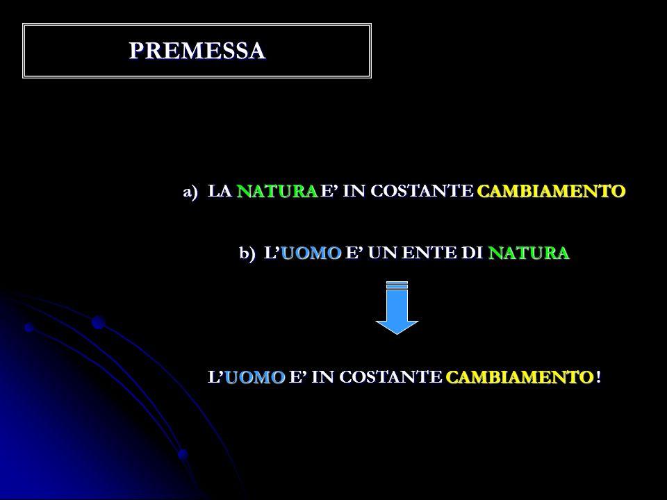 PREMESSA a)LA NATURA E IN COSTANTE CAMBIAMENTO b)LUOMO E UN ENTE DI NATURA LUOMO E IN COSTANTE CAMBIAMENTO !