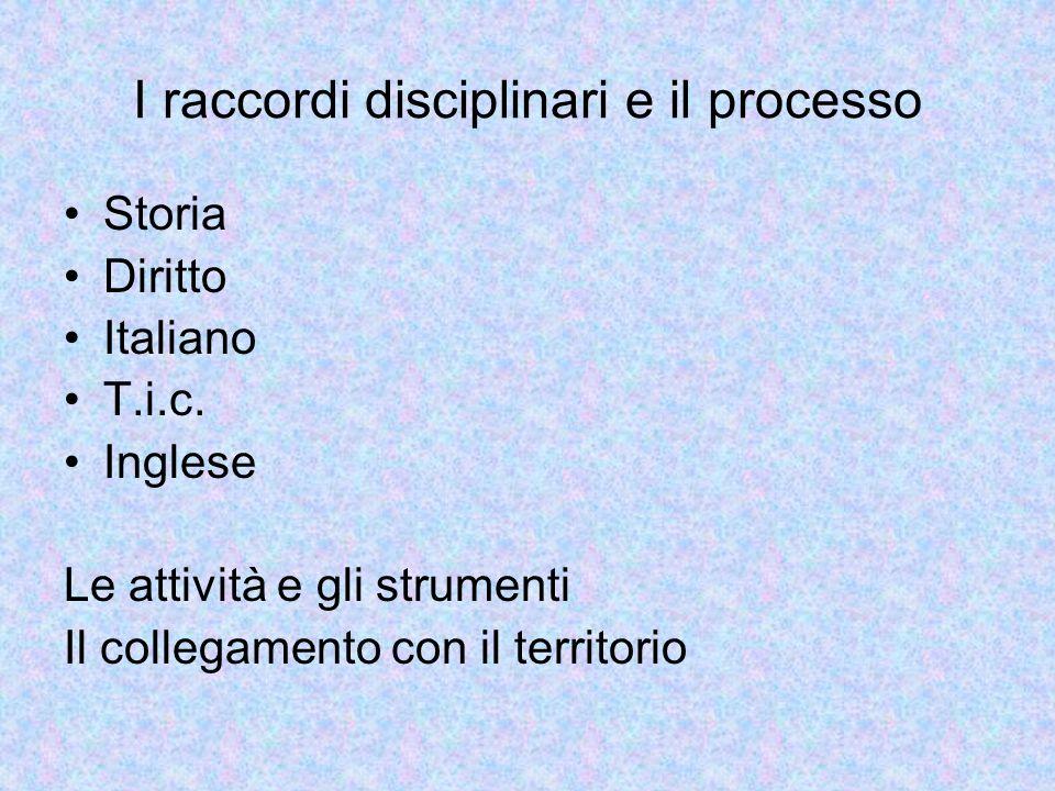 I raccordi disciplinari e il processo Storia Diritto Italiano T.i.c. Inglese Le attività e gli strumenti Il collegamento con il territorio