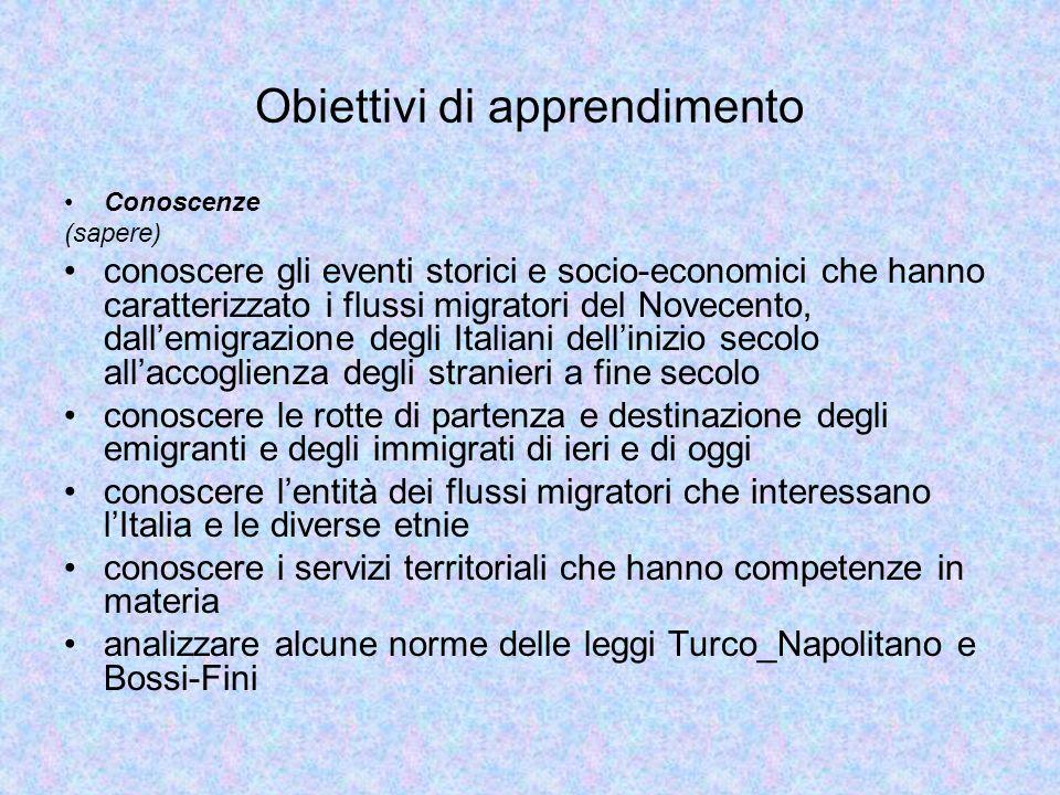 Obiettivi di apprendimento Conoscenze (sapere) conoscere gli eventi storici e socio-economici che hanno caratterizzato i flussi migratori del Novecent