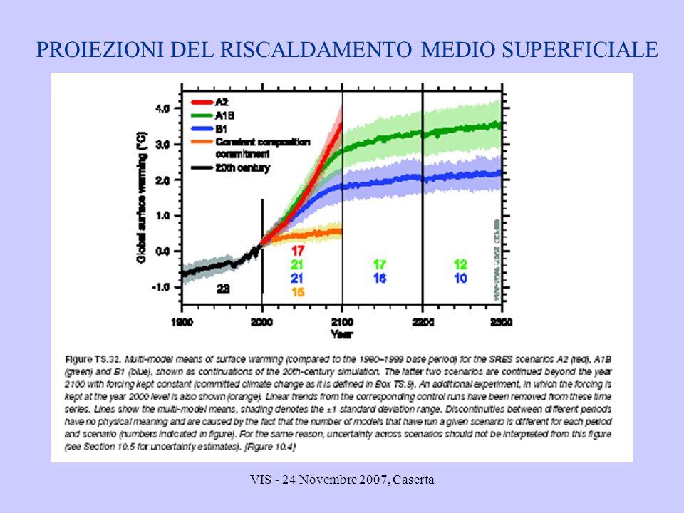VIS - 24 Novembre 2007, Caserta PROIEZIONI DEL RISCALDAMENTO MEDIO SUPERFICIALE