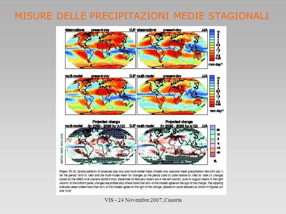 VIS - 24 Novembre 2007, Caserta MISURE DELLE PRECIPITAZIONI MEDIE STAGIONALI