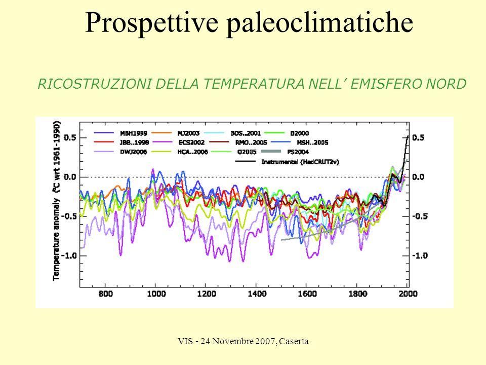 VIS - 24 Novembre 2007, Caserta Prospettive paleoclimatiche RICOSTRUZIONI DELLA TEMPERATURA NELL EMISFERO NORD