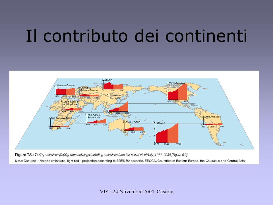VIS - 24 Novembre 2007, Caserta Il contributo dei continenti