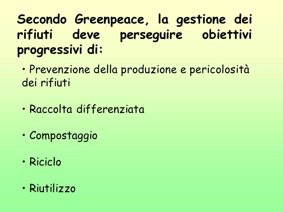 Secondo Greenpeace, la gestione dei rifiuti deve perseguire obiettivi progressivi di: Prevenzione della produzione e pericolosità dei rifiuti Raccolta