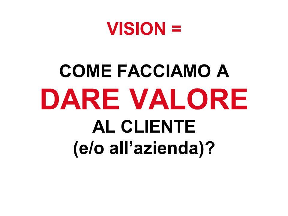 VISION = COME FACCIAMO A DARE VALORE AL CLIENTE (e/o allazienda)