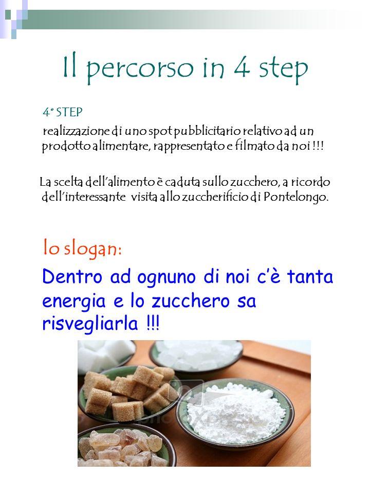 Il percorso in 4 step 4° STEP realizzazione di uno spot pubblicitario relativo ad un prodotto alimentare, rappresentato e filmato da noi !!! La scelta