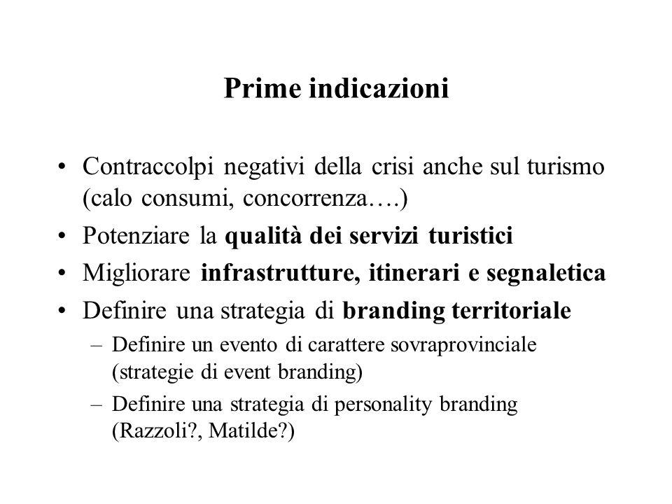 Prime indicazioni Contraccolpi negativi della crisi anche sul turismo (calo consumi, concorrenza….) Potenziare la qualità dei servizi turistici Miglio