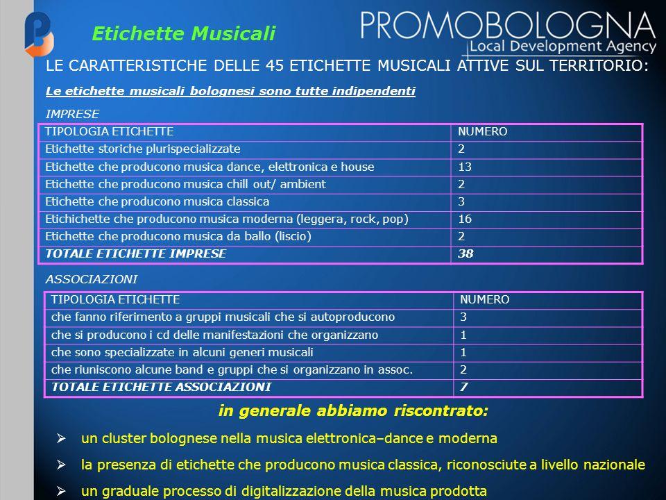 Etichette Musicali LE CARATTERISTICHE DELLE 45 ETICHETTE MUSICALI ATTIVE SUL TERRITORIO: Le etichette musicali bolognesi sono tutte indipendenti IMPRE