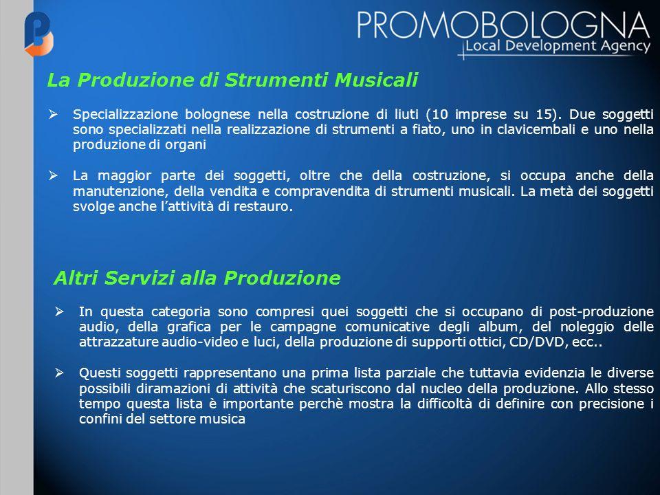 La Produzione di Strumenti Musicali Specializzazione bolognese nella costruzione di liuti (10 imprese su 15). Due soggetti sono specializzati nella re