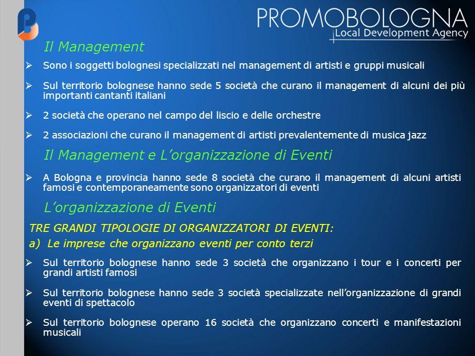 Il Management Sono i soggetti bolognesi specializzati nel management di artisti e gruppi musicali Sul territorio bolognese hanno sede 5 società che cu
