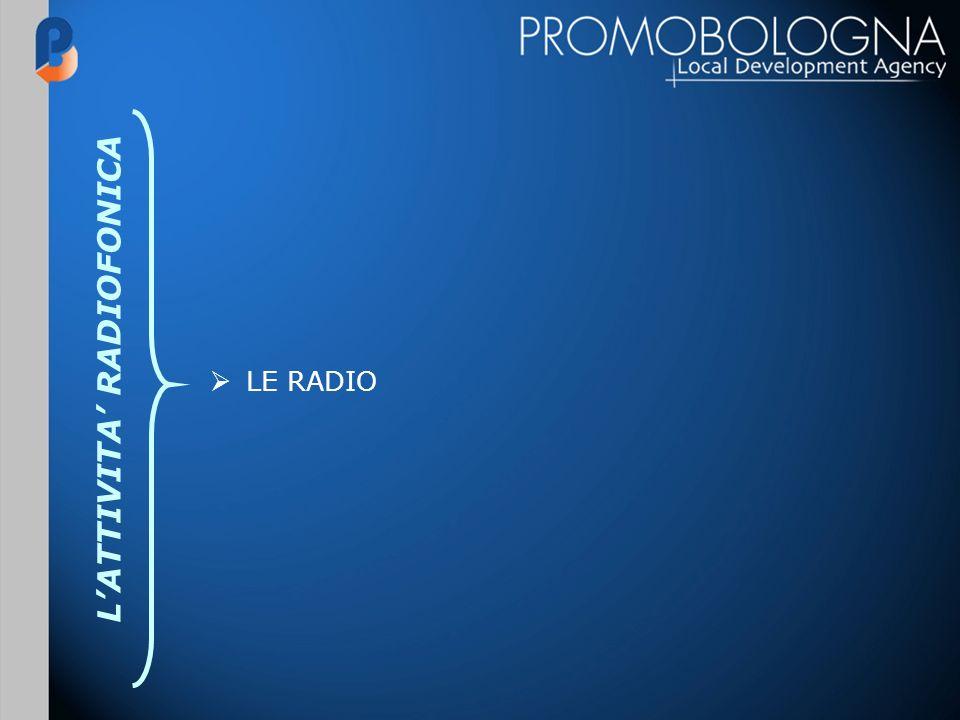 LATTIVITA RADIOFONICA LE RADIO