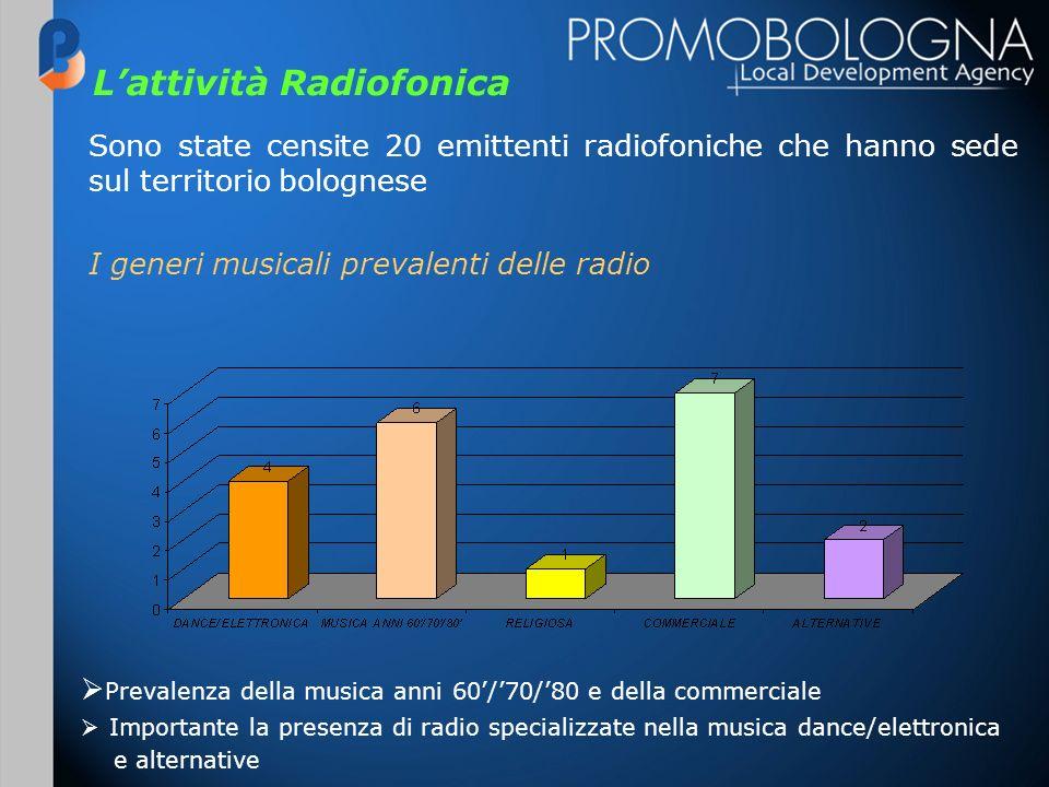 Lattività Radiofonica Sono state censite 20 emittenti radiofoniche che hanno sede sul territorio bolognese I generi musicali prevalenti delle radio Prevalenza della musica anni 60/70/80 e della commerciale Importante la presenza di radio specializzate nella musica dance/elettronica e alternative