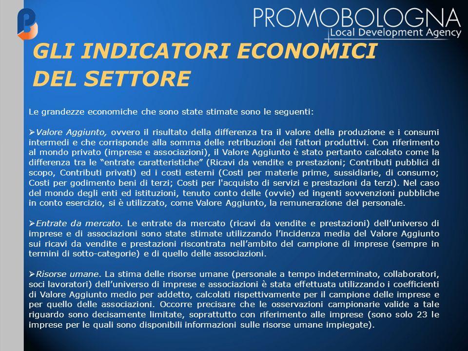 Le grandezze economiche che sono state stimate sono le seguenti: Valore Aggiunto, ovvero il risultato della differenza tra il valore della produzione e i consumi intermedi e che corrisponde alla somma delle retribuzioni dei fattori produttivi.