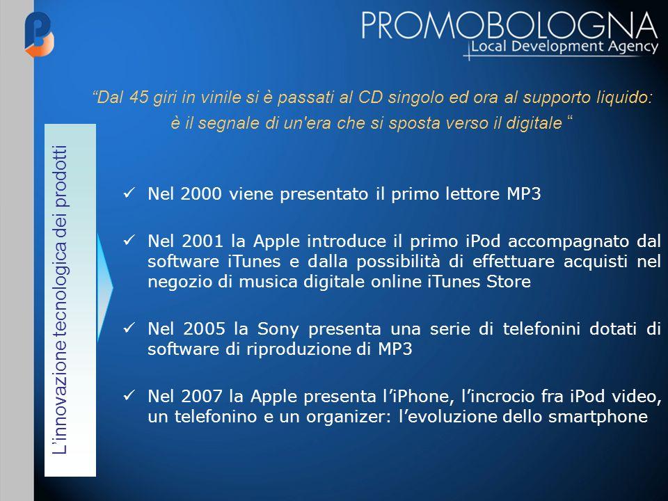 Nel 2000 viene presentato il primo lettore MP3 Nel 2001 la Apple introduce il primo iPod accompagnato dal software iTunes e dalla possibilità di effet