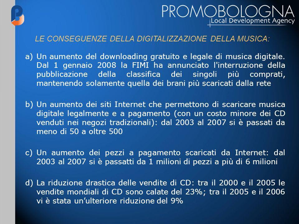 IL CONSUMO MUSICALE MUSICA LEGGERA % MUSICA JAZZ % MUSICA CLASSICA % MUSICA BALLO LIVE % MUSICA BALLO REG %TOTALE% ALL APERTO10467031,5%15002,3%58216,7%298053,0%67841,0%1485807,0% STORICI E RELIGIOSI53021,6%6531,0%1349715,5%185361,9%66341,0%446222,1% CIRCOLI E CENTRI87372,6%900,1%5400,6%20092820,5%13778221,2%34807716,4% RISTO MUSIC BAR4428213,3%5382282,0%2000,2%769047,8%377965,8%21300410,1% CLUB E DISCO6784120,4%3570,5%00,0%65348066,6%45622770,1%117790555,6% PALAZZETTI7157621,5%1000,2%00,0%11060,1%52550,8%780373,7% TEATRI301119,1%911613,9%6675576,9%8040,1%00,0%1067865,0% TOTALE3325191006563810086813100981563100650478 1002117011100 15,7% 3,1% 4,1% 46,4% 30,7% 100% In totale gli spettatori che nel 2007 hanno partecipato ad eventi musicali nei 313 luoghi a Bologna provincia sono stati oltre 2 milioni e 100mila persone Oltre il 77% del totale del consumo musicale bolognese è rappresentato dalla musica dentertainment.