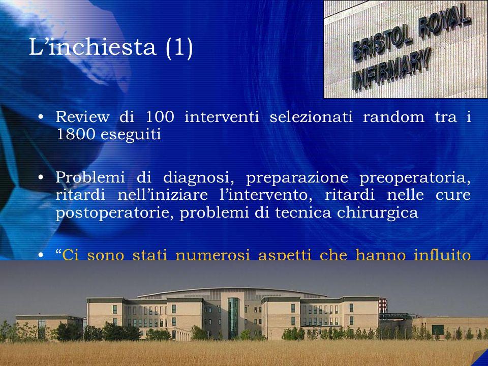 Linchiesta (1) Review di 100 interventi selezionati random tra i 1800 eseguiti Problemi di diagnosi, preparazione preoperatoria, ritardi nelliniziare