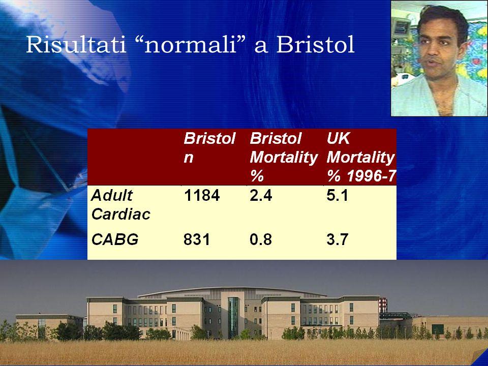 Risultati normali a Bristol