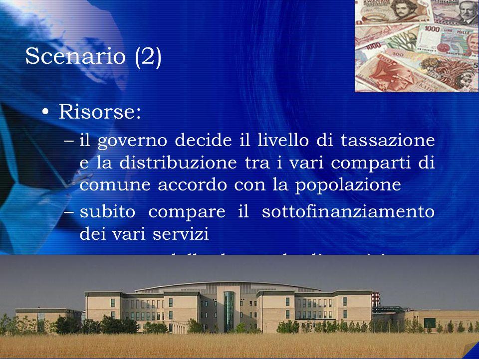 Risorse: –il governo decide il livello di tassazione e la distribuzione tra i vari comparti di comune accordo con la popolazione –subito compare il so
