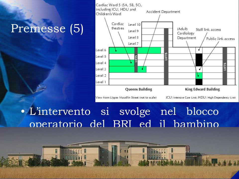 Premesse (5) Lintervento si svolge nel blocco operatorio del BRI ed il bambino viene portato nella terapia intensiva (due piani sopra) prima di ritorn
