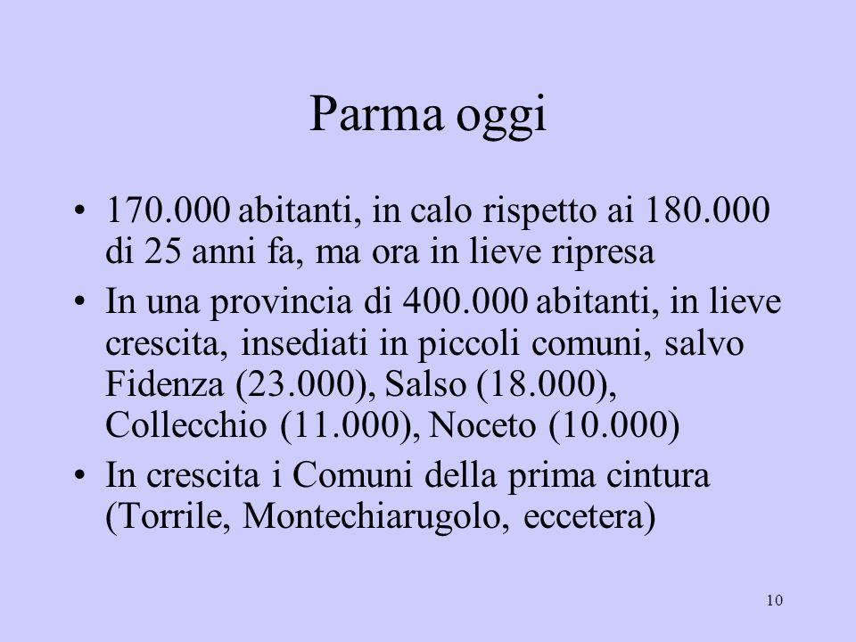 10 Parma oggi 170.000 abitanti, in calo rispetto ai 180.000 di 25 anni fa, ma ora in lieve ripresa In una provincia di 400.000 abitanti, in lieve crescita, insediati in piccoli comuni, salvo Fidenza (23.000), Salso (18.000), Collecchio (11.000), Noceto (10.000) In crescita i Comuni della prima cintura (Torrile, Montechiarugolo, eccetera)
