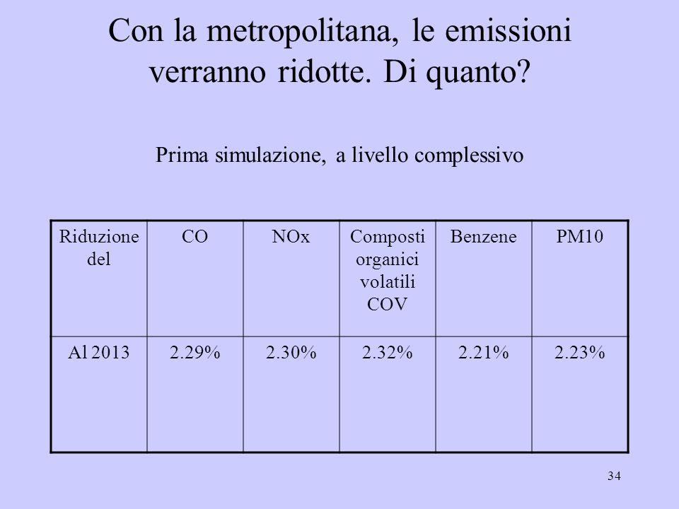 34 Con la metropolitana, le emissioni verranno ridotte.