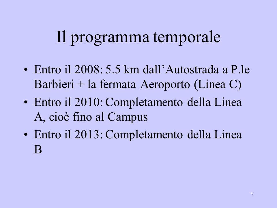 7 Il programma temporale Entro il 2008: 5.5 km dallAutostrada a P.le Barbieri + la fermata Aeroporto (Linea C) Entro il 2010: Completamento della Linea A, cioè fino al Campus Entro il 2013: Completamento della Linea B