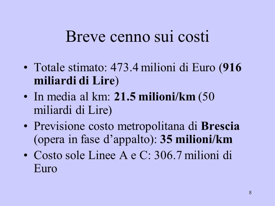 8 Breve cenno sui costi Totale stimato: 473.4 milioni di Euro (916 miliardi di Lire) In media al km: 21.5 milioni/km (50 miliardi di Lire) Previsione costo metropolitana di Brescia (opera in fase dappalto): 35 milioni/km Costo sole Linee A e C: 306.7 milioni di Euro