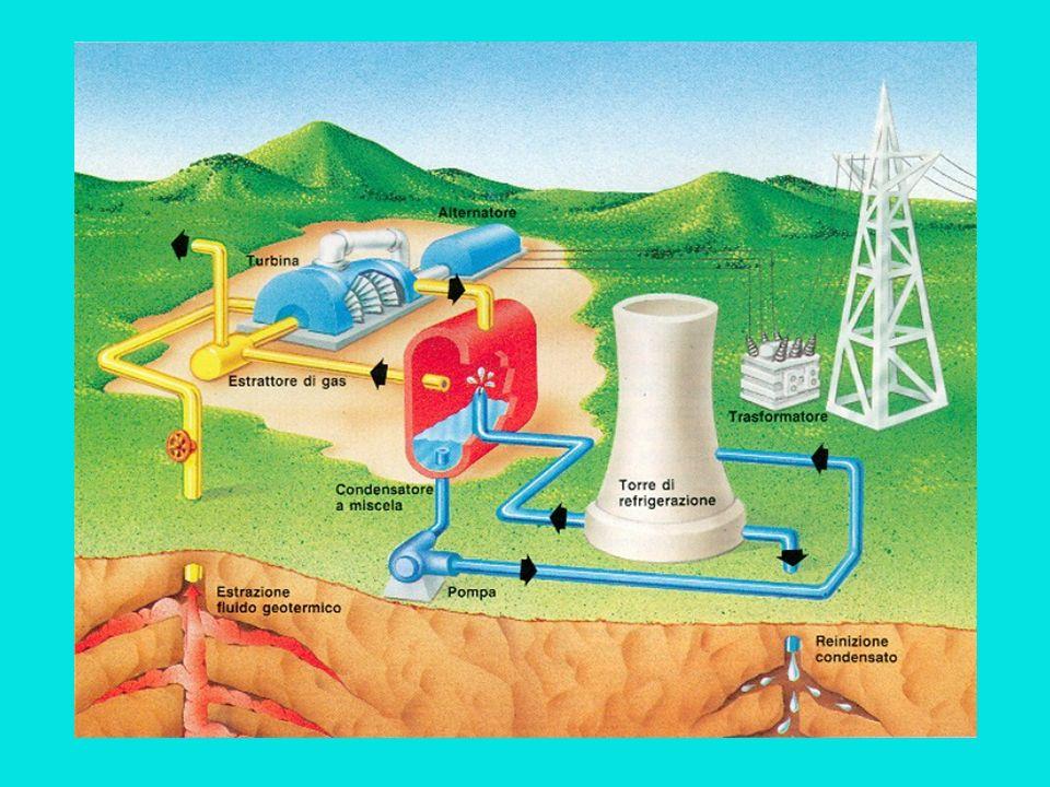 La centrale entra in funzione di giorno, quando maggiore è la richiesta di energia.