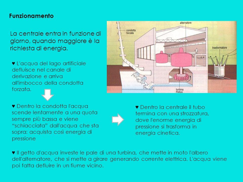 La centrale entra in funzione di giorno, quando maggiore è la richiesta di energia. Funzionamento L'acqua del lago artificiale defluisce nel canale di